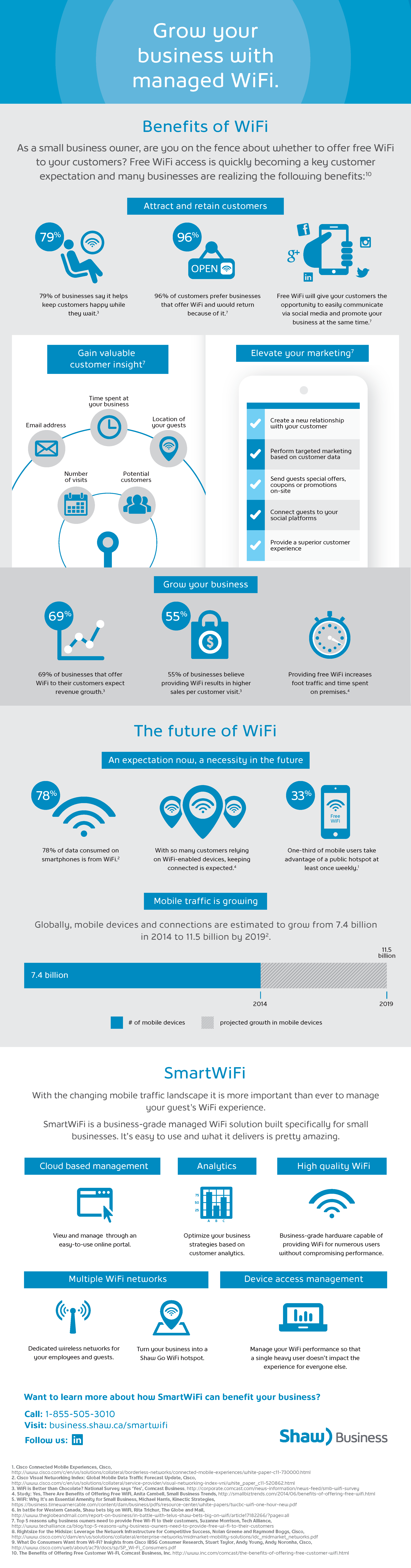 Grow your business with managed WiFi